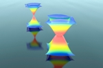 Dirac Cones Can Spawn a 'Ring of Exceptional Points'