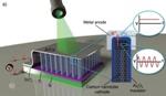 Researchers Build Optical Rectennas Using Carbon Nanotubes and Tiny Rectifiers