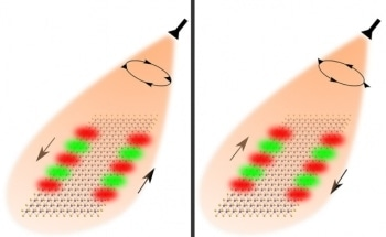 Novel Method for Controlling Particle Motion on Two-Dimensional Materials