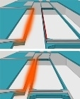 Scientists Observe 100-Fold More Heat Transfer than Classical Predictions at Nanoscale Distances