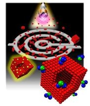 Iron Nanocubes may Have Favorable Impact on Future of NO2 Sensing