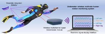 New Bionic Stretchable Nanogenerator for Wearable Equipment Applications