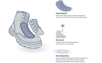 PureGRAPH® Incorporated into Steel Blue Safety Boots