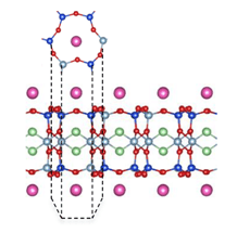 Atomically Thin Minerals Show Promise as Proton Conducting Membranes for Green Technologies