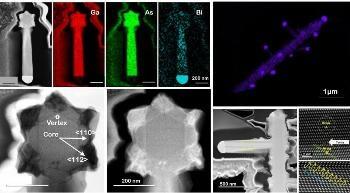 Rational Design Concept for Creating GaAsBi-Based Nanostructures