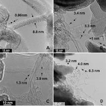 Method for Using Low-Cost Newsprint from Newspapers to Grow Carbon Nanotubes