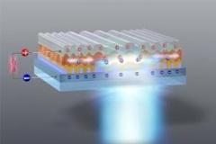 Researchers Engineer 2D Graphene Nanomaterial to Create Novel Cathode