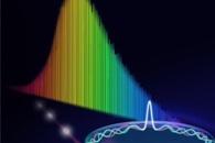 Graphene Drum: Researchers Develop New Phonon Laser Design