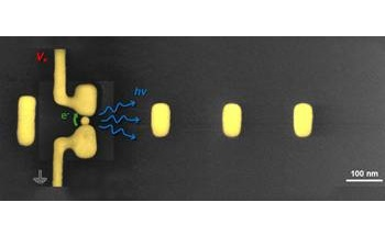 Nanoscale Directional Antenna Technology for Optimized Transfer of Data