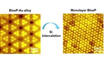 Synthesis of Silicon Intercalated Monolayer Blue Phosphorus