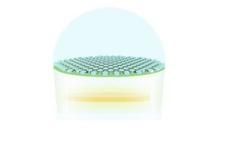 Nanoparticle Layer Added to LED Could Help Produce More Light