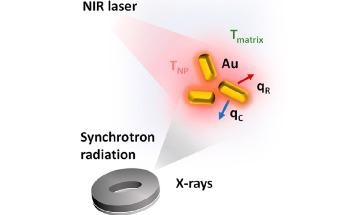 Nanothermometry to Improve Anticancer Strategies