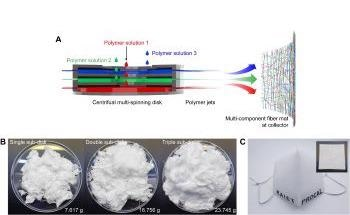 Centrifugal Multispinning for Safe, Economical Production of High Performance Polymer Nanofibers