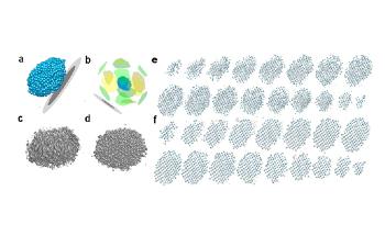 Atomic Electron Tomography Helps Observe 3D Atomic Structure of Nanomaterials
