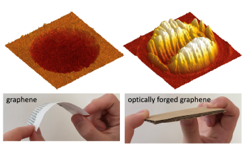 New Stiffened Graphene Could Pave Way for Novel Applications