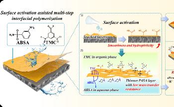 Novel Acid-Resistant Nanofiltration Membranes for Efficient Wastewater Treatment