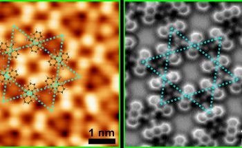 Star Attraction: Magnetism Generated In 2D Organic Material by Star-Like Arrangement of Molecules