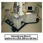 Minus K FP-1 Floor Platforms for SEM