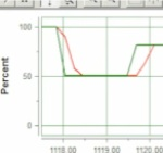 Fast Response Time of Brooks Instrument's SLA5800 Series Mass Flow Controller
