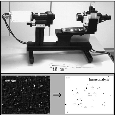 AZoNano, Nanotechnology - the top image is of the measuring device, PATRICIA; the bottom image shows the analysis of a measurement of silver particles.