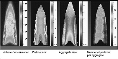 AZoNano, Nanotechnology - Figure showing the measurements of a laminar ethene diffusion flame by means of the LII procedure.