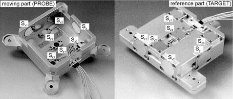 Arrangement of the capacitive sensors.