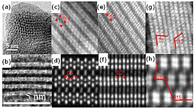 (a),(b) HRTEM images of bundles assembled from individual nanowires. (c)-(h) Pairs of experimental ADF STEM image (first row) and image from simulations (second row) made for three high-symmetry directions.