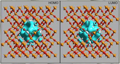 The HOMO and LUMO isosurfaces at fixed value show that the distribution is totally confined in the Si NC region with some weight on the interface O atoms. These dot-related states originate strong absorption features in the optical region. These features are entirely new and can be at the origin of the photoluminescence observed in the red optical region for Si nanocrystals immersed in a SiO2 cage.