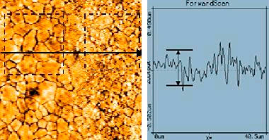 Ceramic grains between 2-4 m in size can be seen. With AFM it