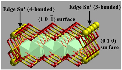 Molecular model of a SnO2 nanoribbon, showing its exposed surfaces and edges. Periodic boundary condition was employed in the actual calculations. See ref. [2].