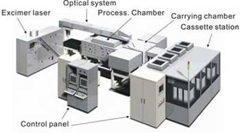 AZoNano - The A to Z of Nanotechnology - Overview of excimer laser